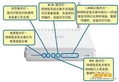 di-524m无线路由器硬件安装(tp-link通用)